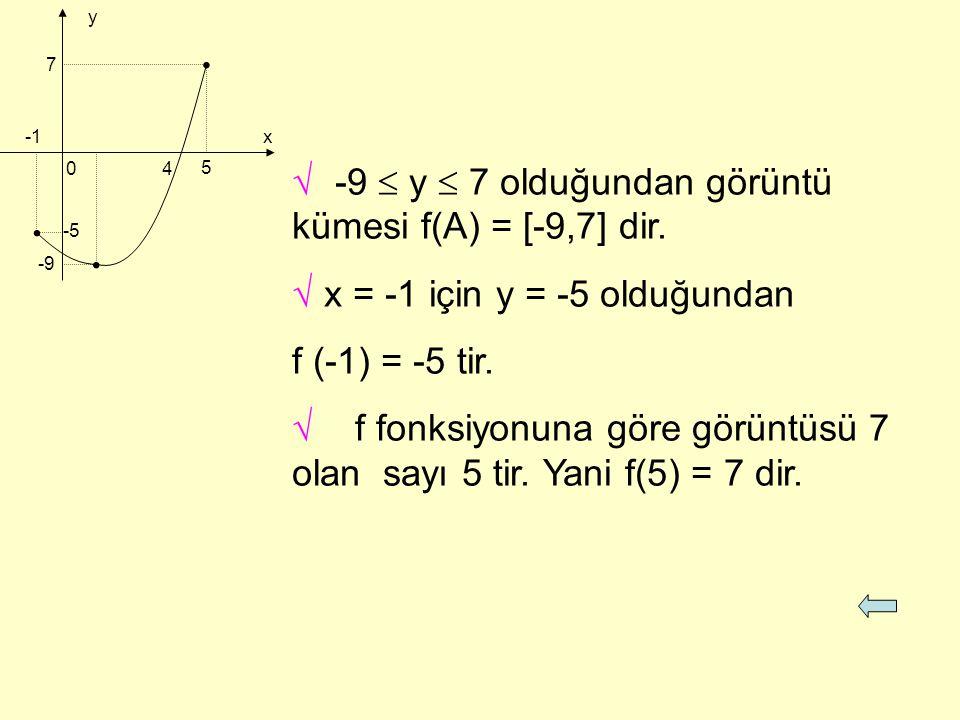 . -9  y  7 olduğundan görüntü kümesi f(A) = [-9,7] dir.